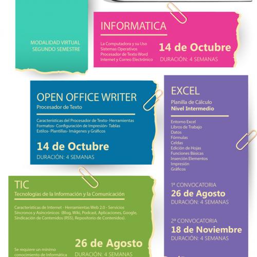 Aula Virtual – Mendoza